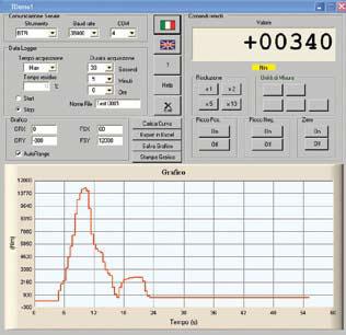 Software per BTR - Celle Torsiometriche Digitali