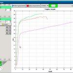 Chiavi dinamometriche, giravite dinamometrico per il serraggio Tecnogi